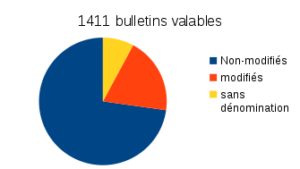stat_bulletins_compacts_communales_2016